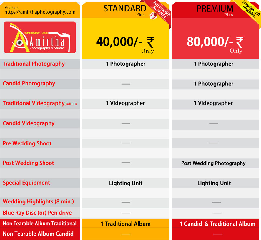 amirtha photography low package in madurai