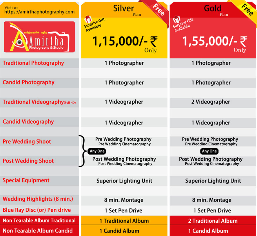 Amirtha Photography Low Package in Madurai, India